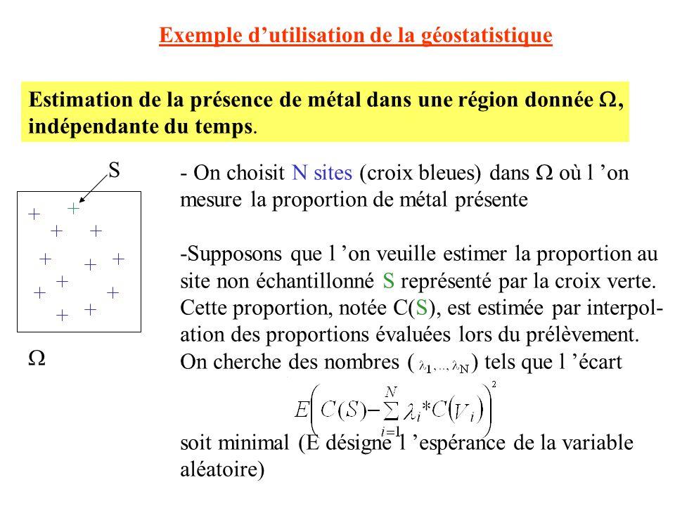 Exemple d'utilisation de la géostatistique