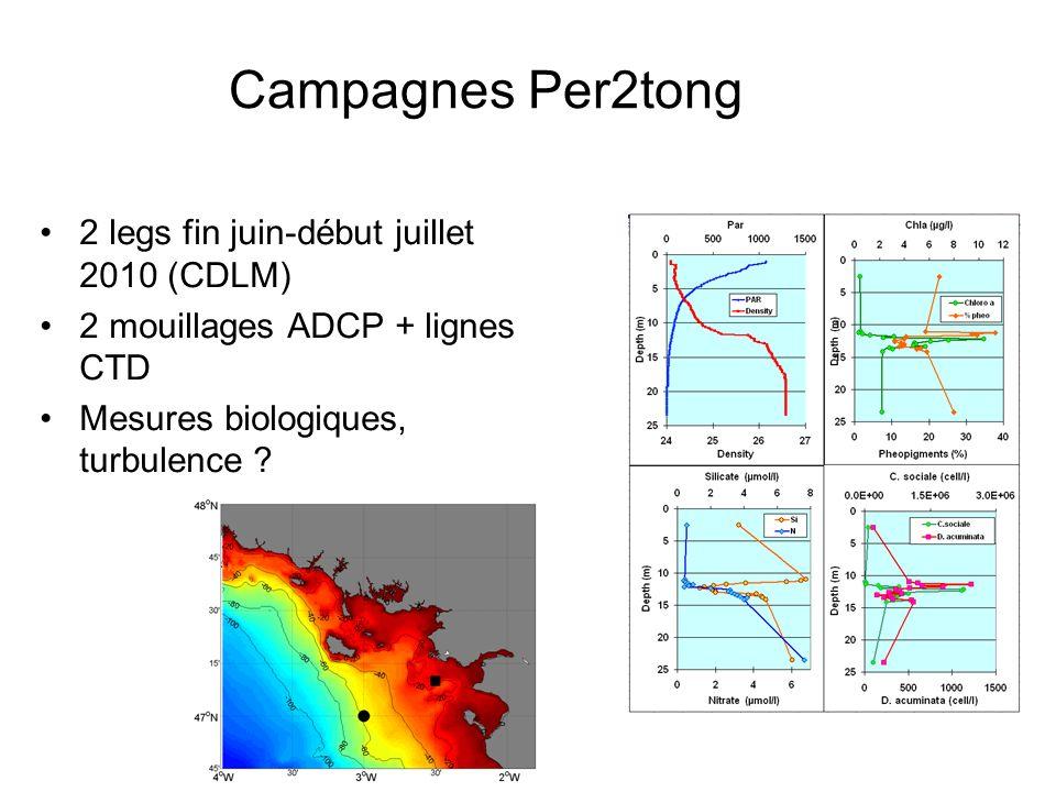 Campagnes Per2tong 2 legs fin juin-début juillet 2010 (CDLM)