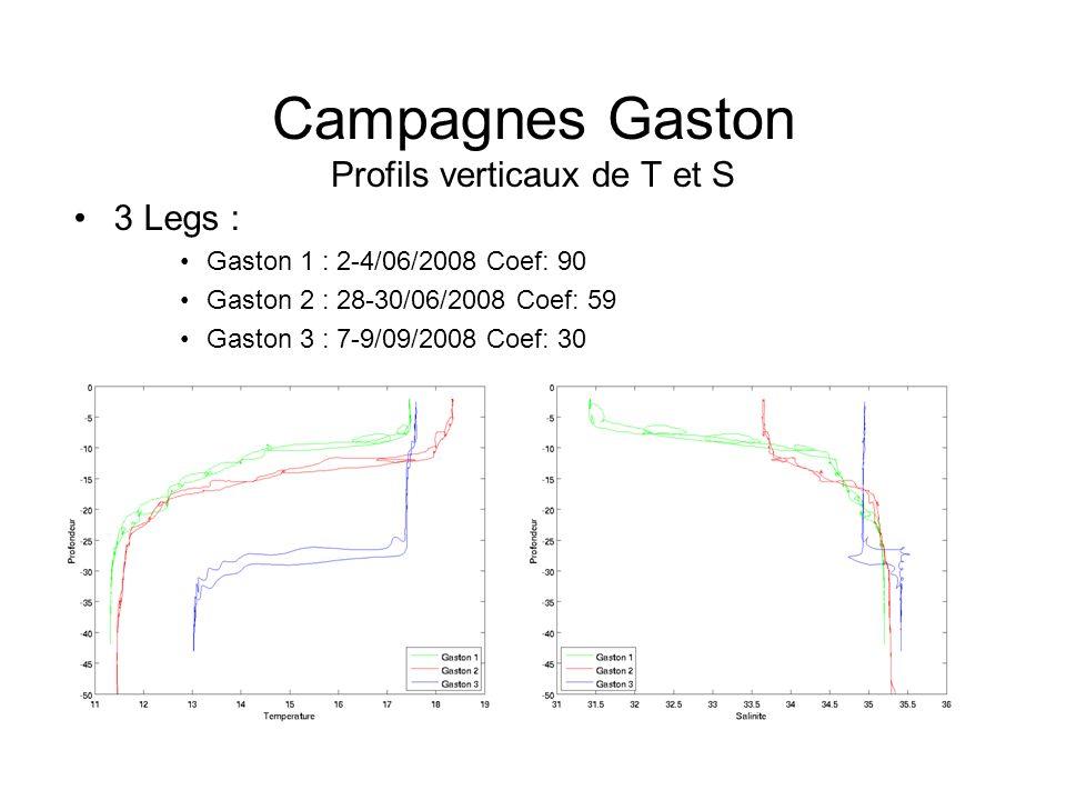 Campagnes Gaston Profils verticaux de T et S