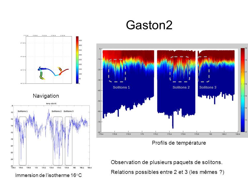 Gaston2 Navigation Profils de température