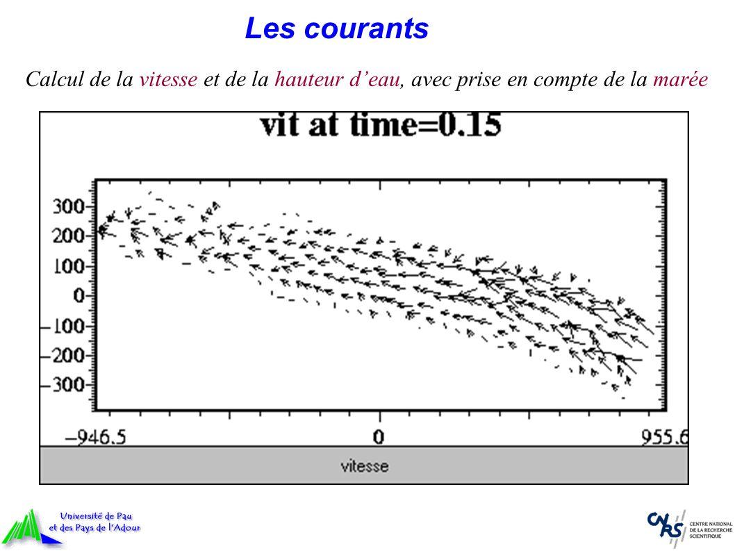 Les courants Calcul de la vitesse et de la hauteur d'eau, avec prise en compte de la marée