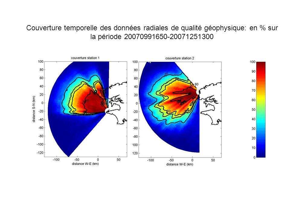 Couverture temporelle des données radiales de qualité géophysique: en % sur la période 20070991650-20071251300