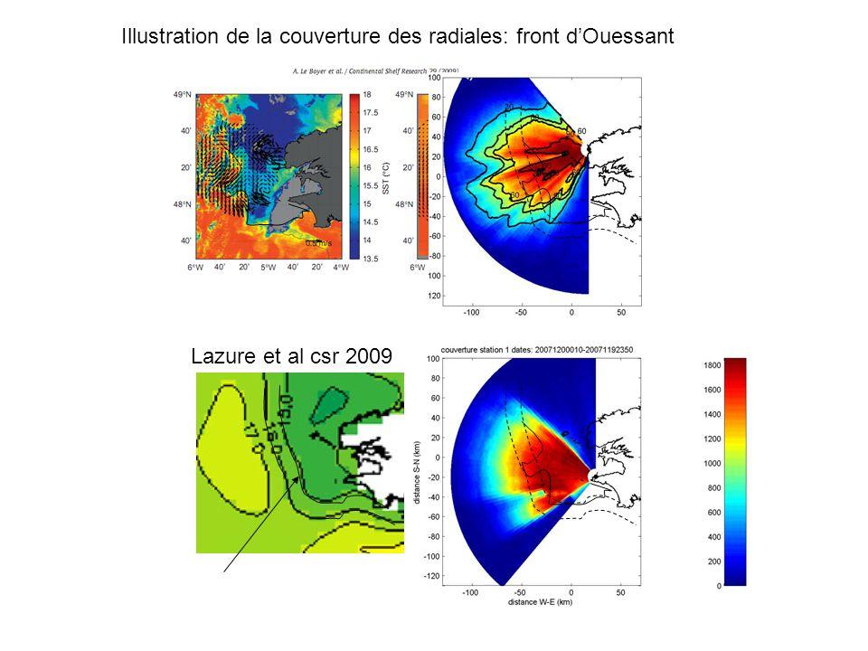 Illustration de la couverture des radiales: front d'Ouessant