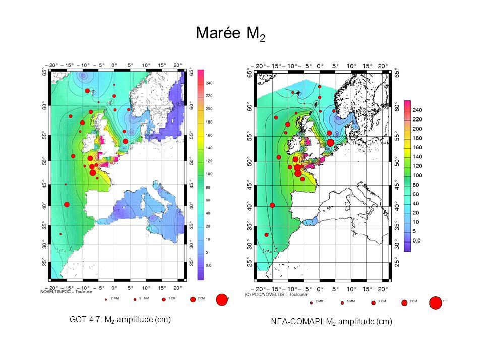 NEA-COMAPI: M2 amplitude (cm)