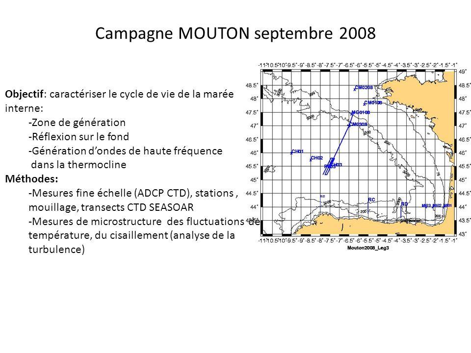 Campagne MOUTON septembre 2008