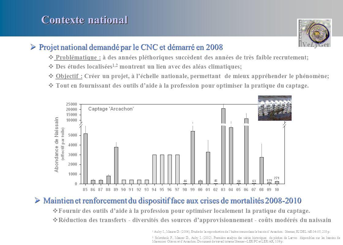 Contexte national Projet national demandé par le CNC et démarré en 2008.