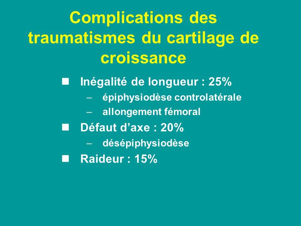 Complications des traumatismes du cartilage de croissance