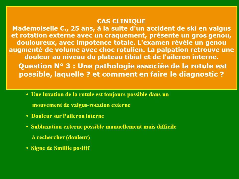 CAS CLINIQUE Mademoiselle C