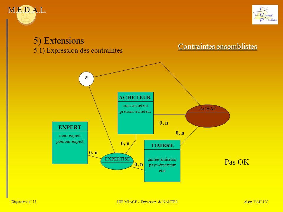 5) Extensions M.E.D.A.L. Contraintes ensemblistes * Pas OK