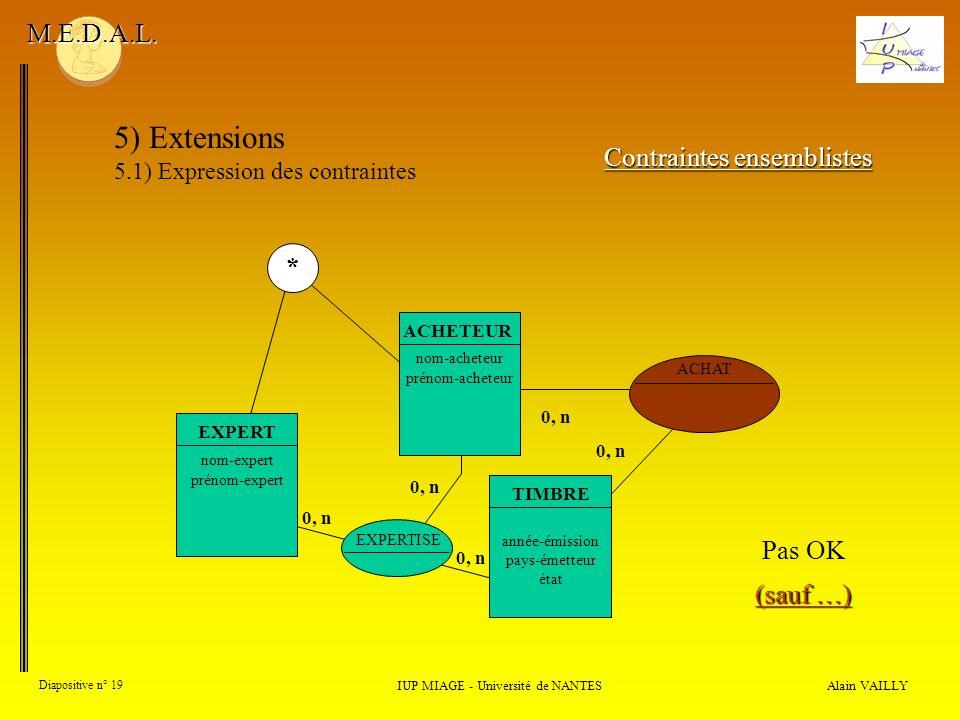 5) Extensions M.E.D.A.L. Contraintes ensemblistes * Pas OK (sauf …)