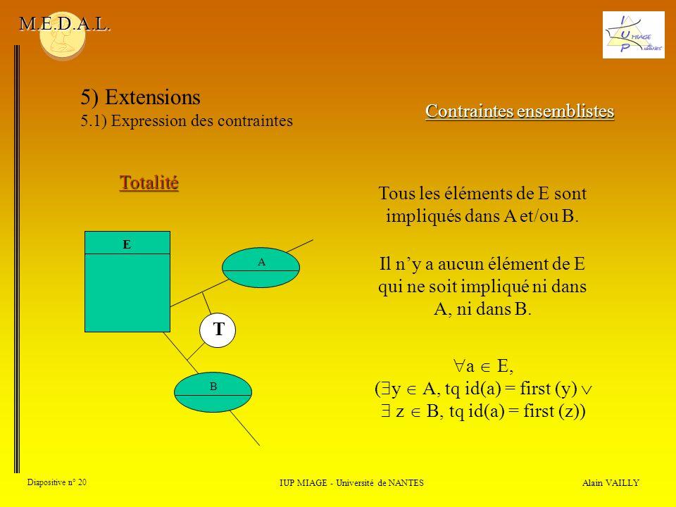 5) Extensions M.E.D.A.L. Contraintes ensemblistes Totalité