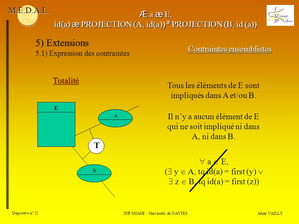 5) Extensions M.E.D.A.L. Æ a æ E,