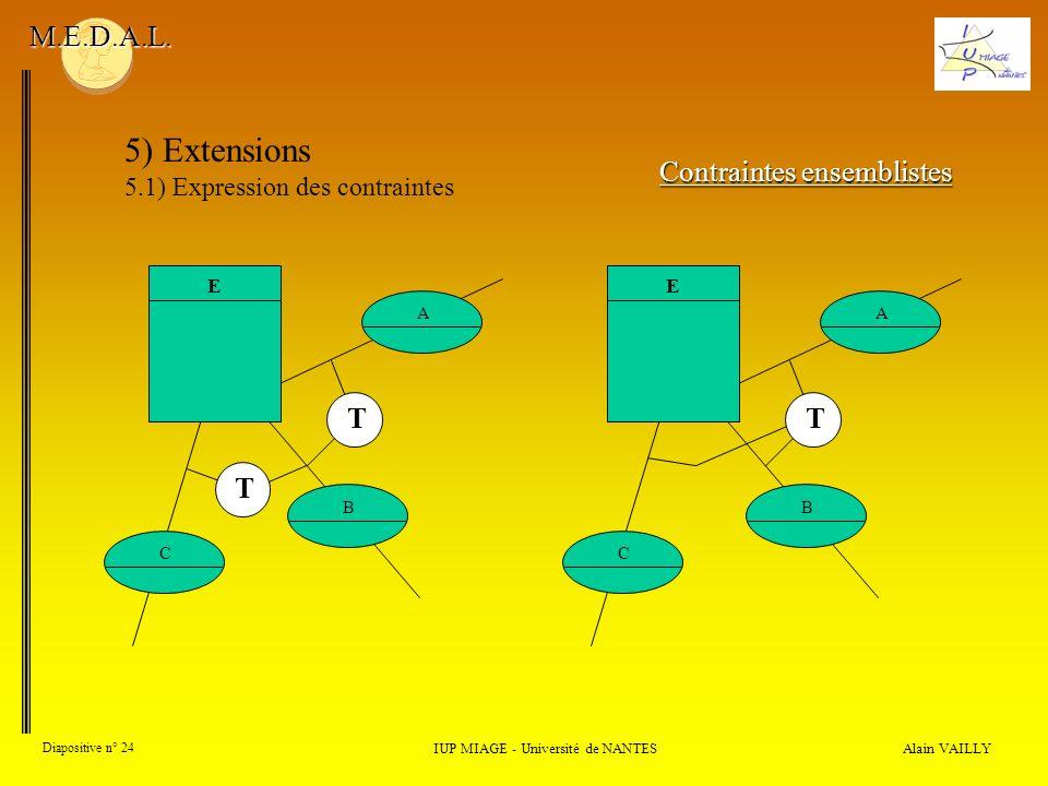 5) Extensions M.E.D.A.L. Contraintes ensemblistes T T