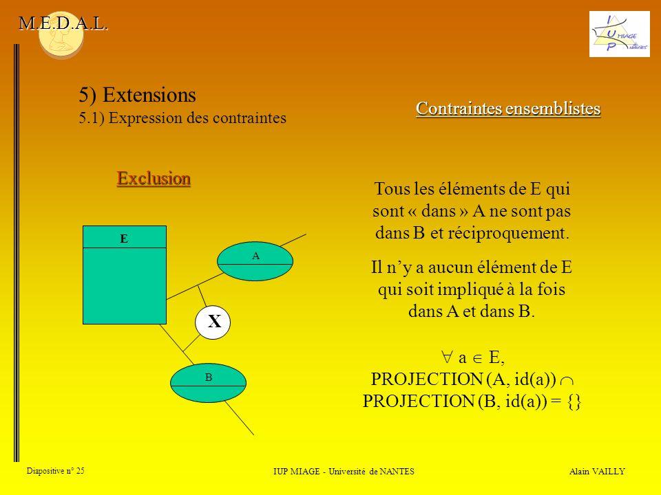 5) Extensions M.E.D.A.L. Contraintes ensemblistes Exclusion