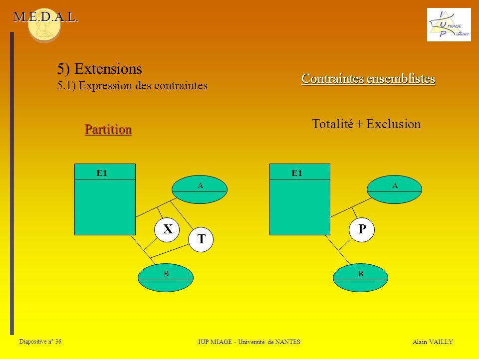 5) Extensions M.E.D.A.L. Contraintes ensemblistes Totalité + Exclusion