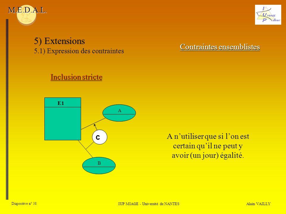 5) Extensions M.E.D.A.L. Contraintes ensemblistes Inclusion stricte c