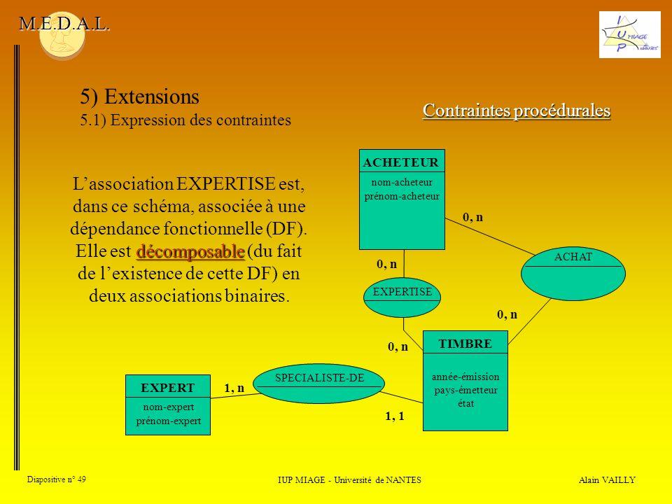 5) Extensions M.E.D.A.L. Contraintes procédurales