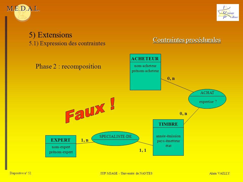 Faux ! 5) Extensions M.E.D.A.L. Contraintes procédurales