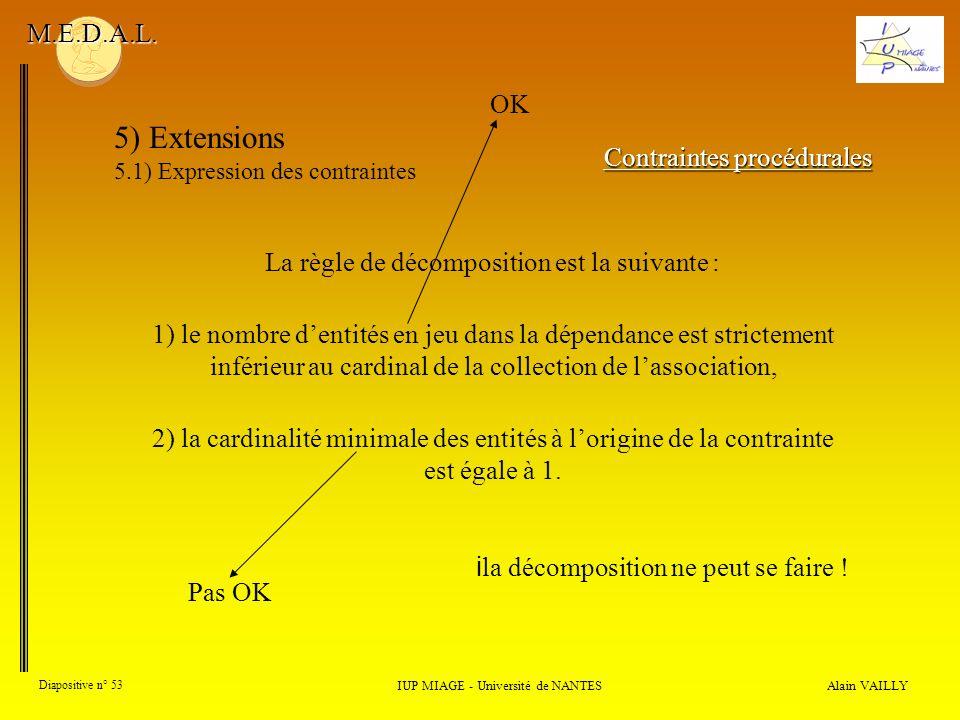 5) Extensions M.E.D.A.L. OK Contraintes procédurales