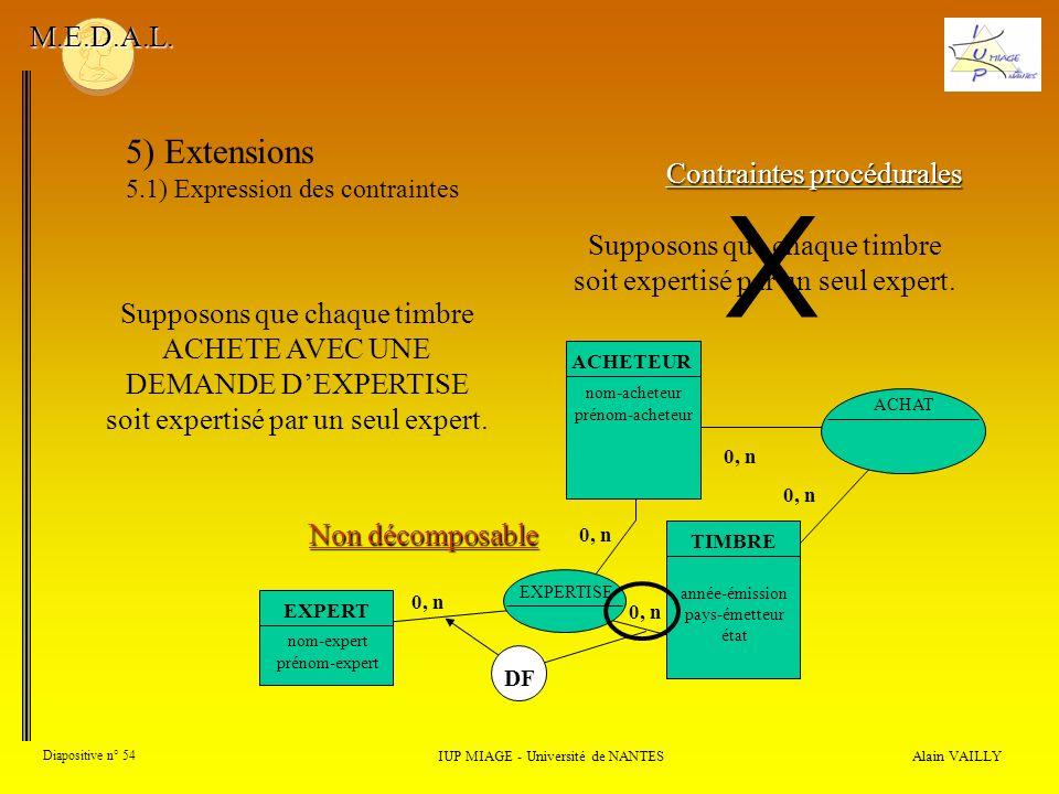 X 5) Extensions M.E.D.A.L. Contraintes procédurales