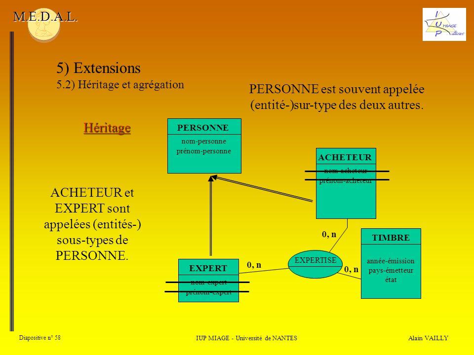 M.E.D.A.L. 5) Extensions. 5.2) Héritage et agrégation. PERSONNE est souvent appelée (entité-)sur-type des deux autres.