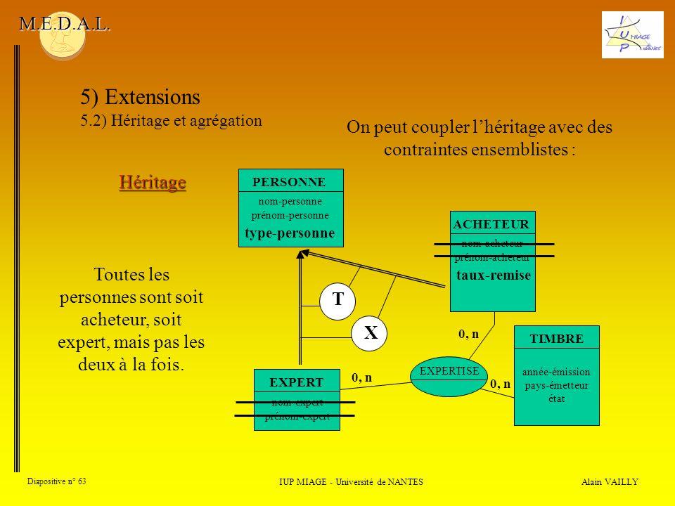 M.E.D.A.L. 5) Extensions. 5.2) Héritage et agrégation. On peut coupler l'héritage avec des contraintes ensemblistes :