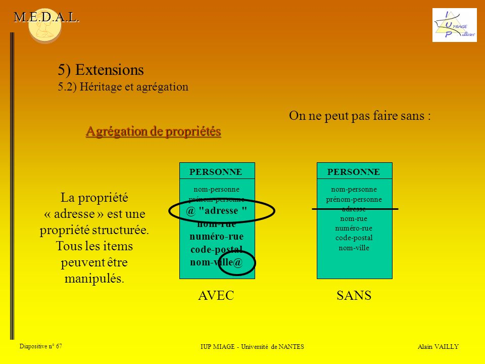 5) Extensions M.E.D.A.L. On ne peut pas faire sans :