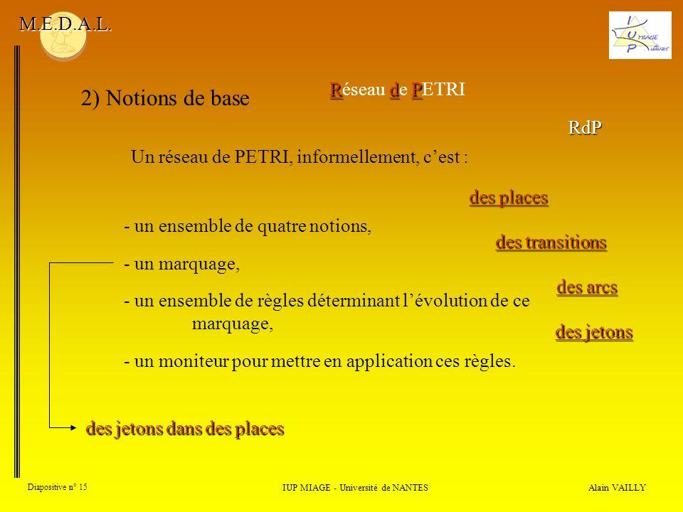 IUP MIAGE - Université de NANTES