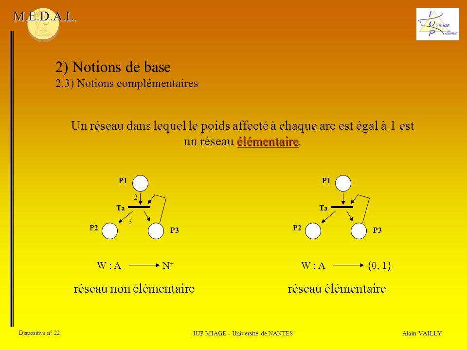 M.E.D.A.L. 2) Notions de base. 2.3) Notions complémentaires.