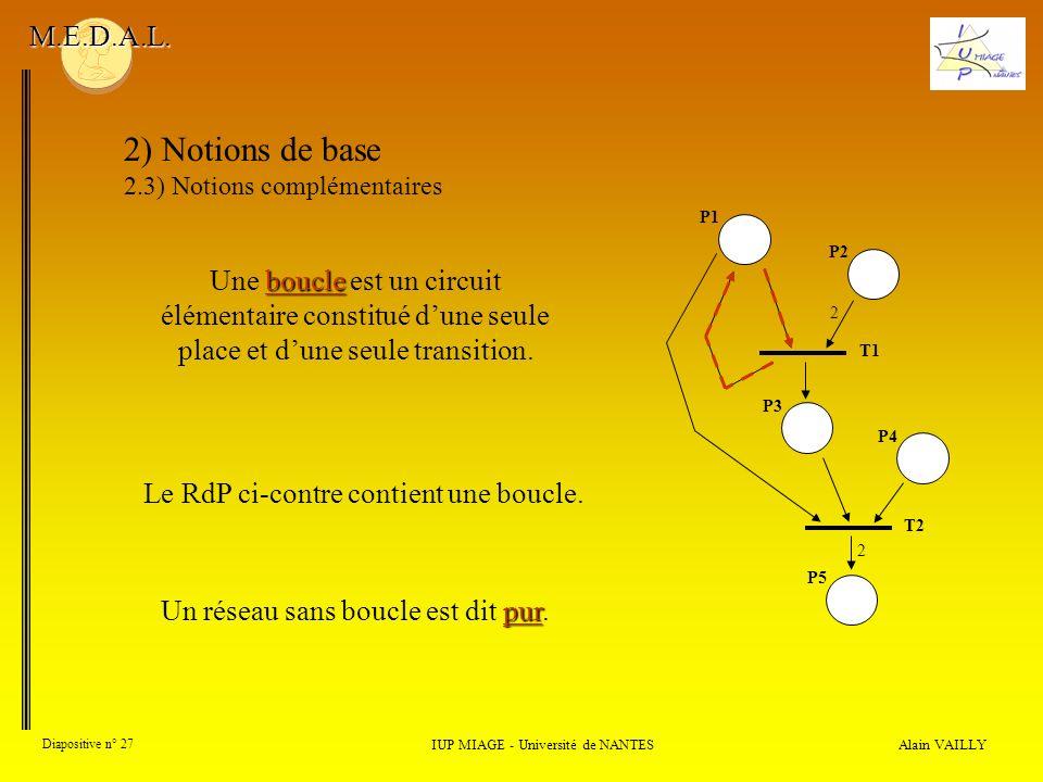 M.E.D.A.L. 2) Notions de base. 2.3) Notions complémentaires. P1. T1. 2. P2. P3. P4. P5. T2.