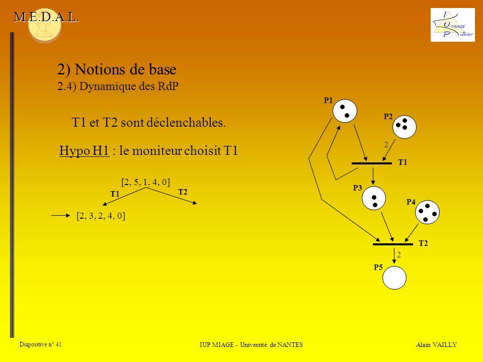 2) Notions de base M.E.D.A.L. T1 et T2 sont déclenchables.