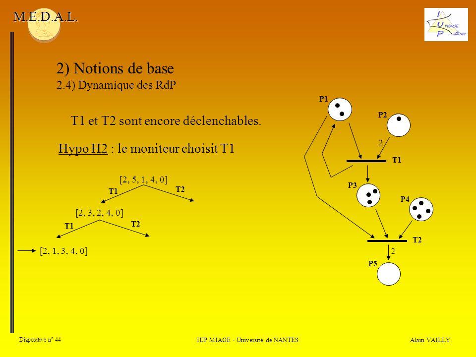 2) Notions de base M.E.D.A.L. T1 et T2 sont encore déclenchables.