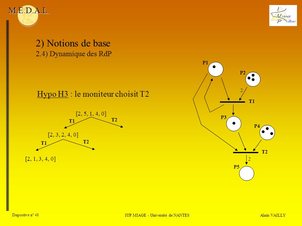 2) Notions de base M.E.D.A.L. Hypo H3 : le moniteur choisit T2