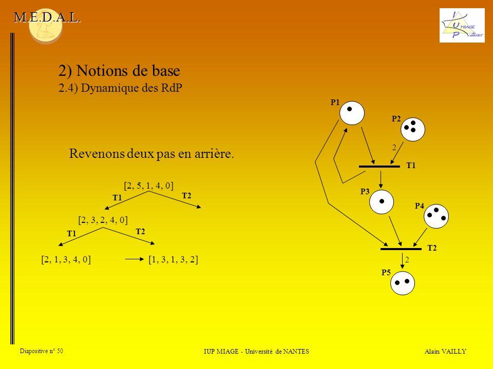 2) Notions de base M.E.D.A.L. Revenons deux pas en arrière.