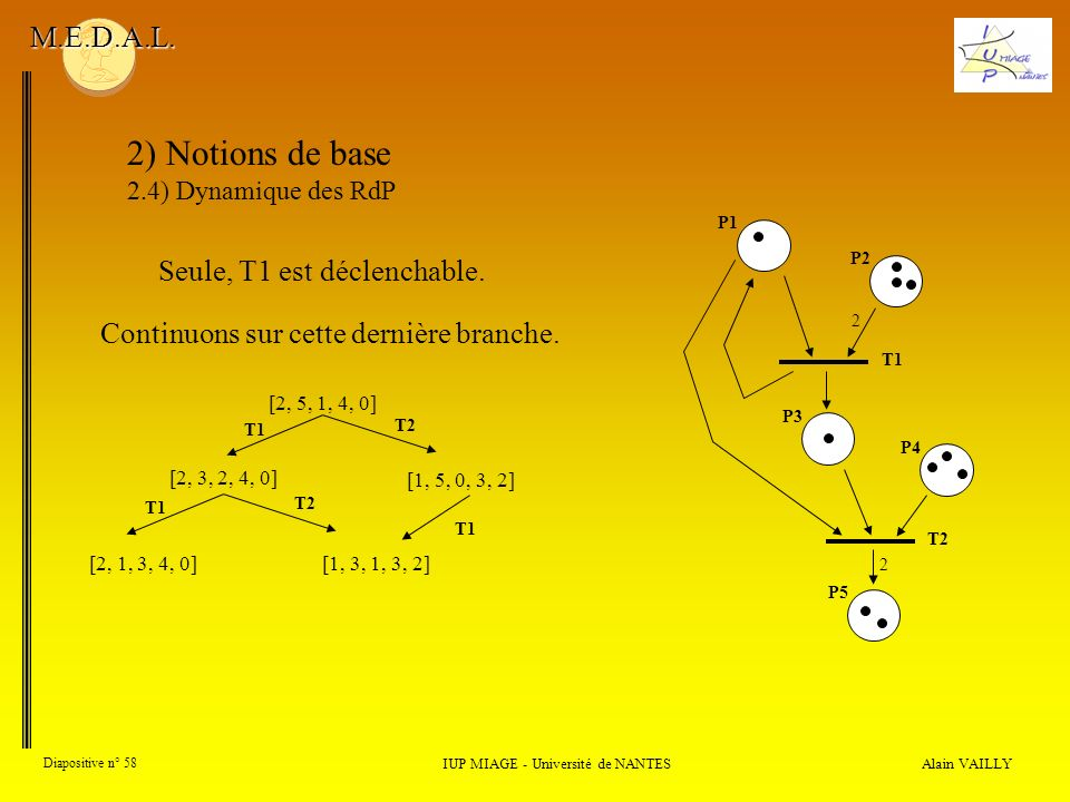 2) Notions de base M.E.D.A.L. Seule, T1 est déclenchable.