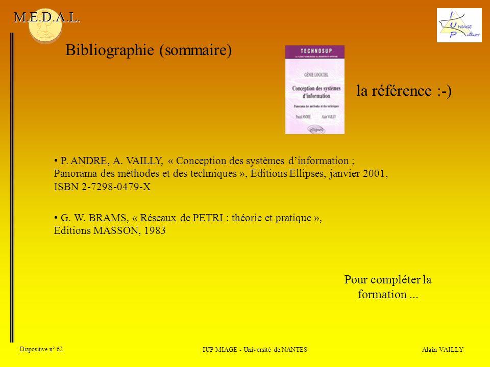 Bibliographie (sommaire)