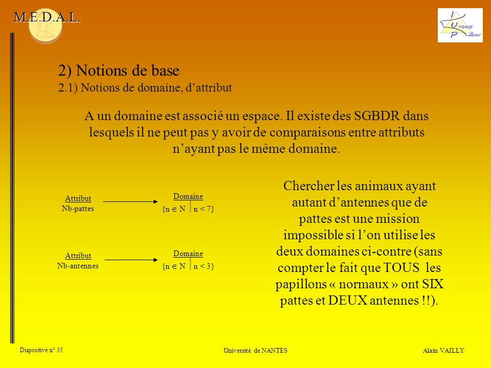 M.E.D.A.L. 2) Notions de base. 2.1) Notions de domaine, d'attribut.