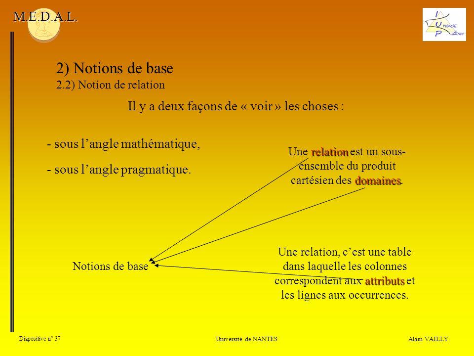 M.E.D.A.L. 2) Notions de base. 2.2) Notion de relation. Il y a deux façons de « voir » les choses :