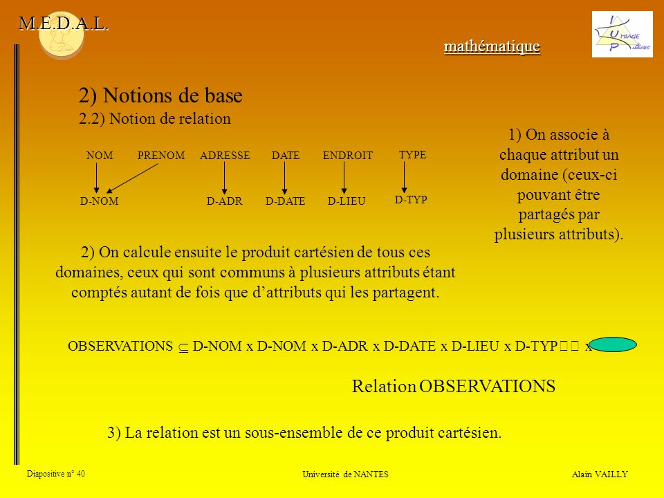 2) Notions de base M.E.D.A.L. Relation OBSERVATIONS mathématique