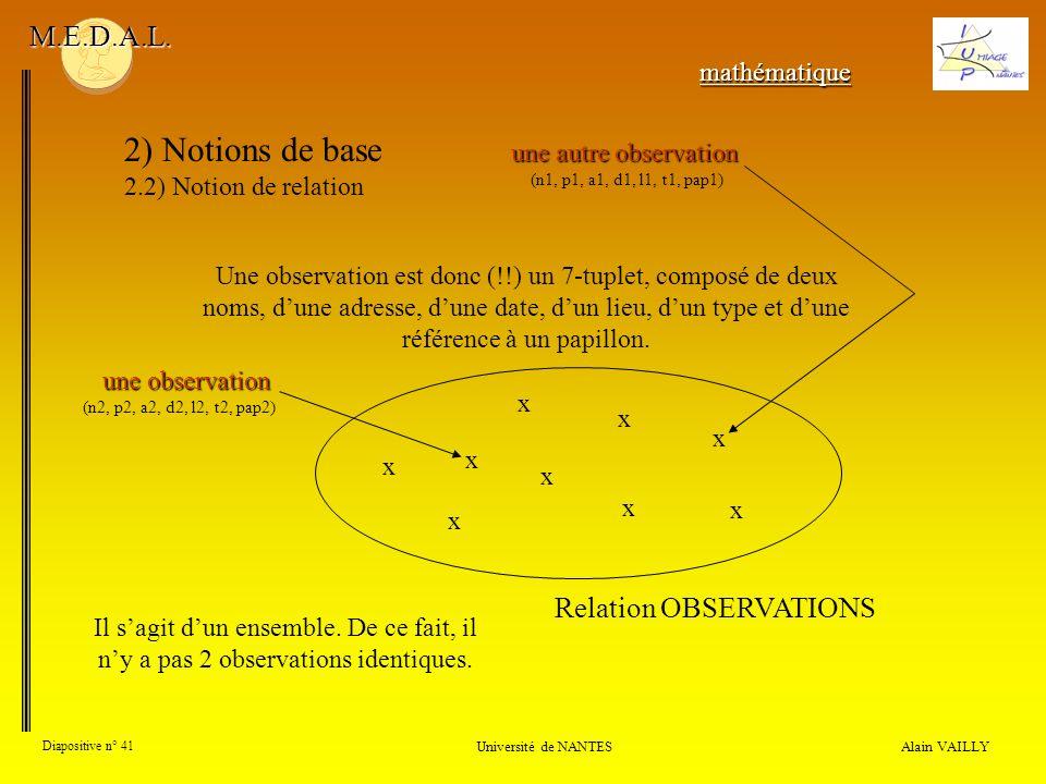 Relation OBSERVATIONS