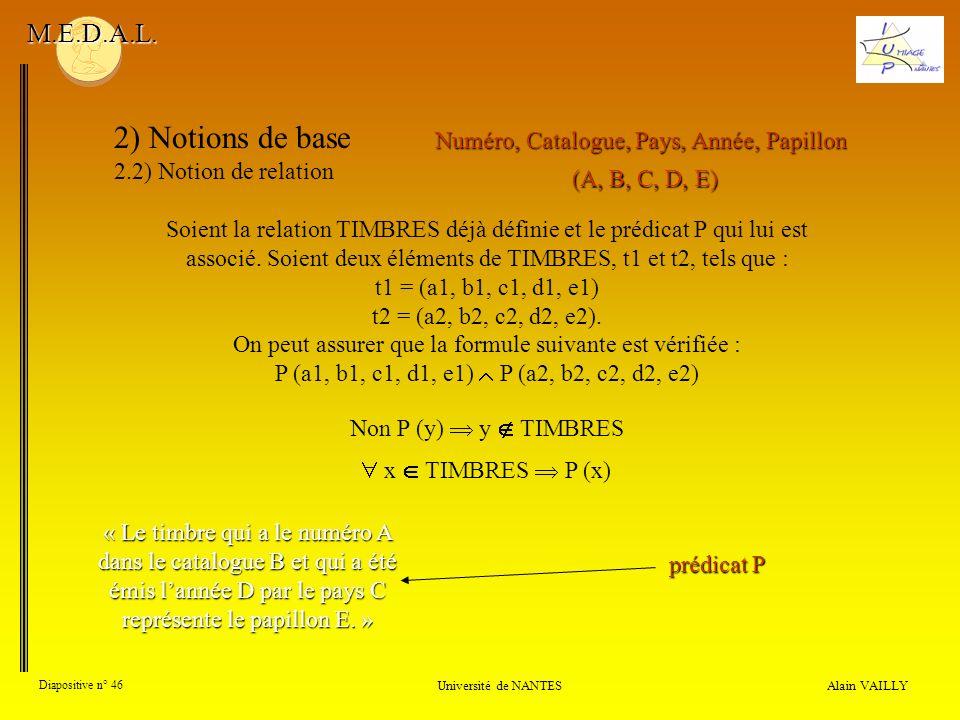 2) Notions de base M.E.D.A.L. Numéro, Catalogue, Pays, Année, Papillon