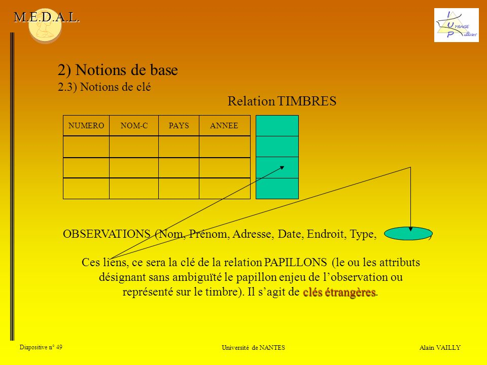 2) Notions de base M.E.D.A.L. Relation TIMBRES 2.3) Notions de clé