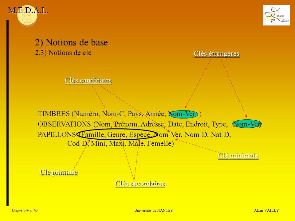 2) Notions de base M.E.D.A.L. 2.3) Notions de clé Clés étrangères