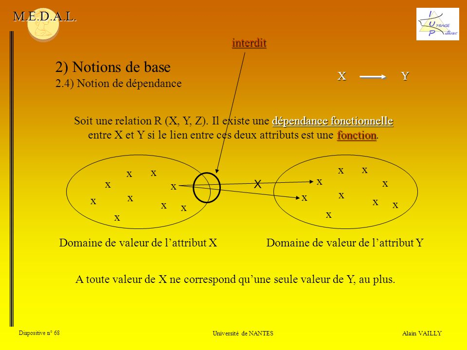 2) Notions de base M.E.D.A.L. interdit 2.4) Notion de dépendance X Y