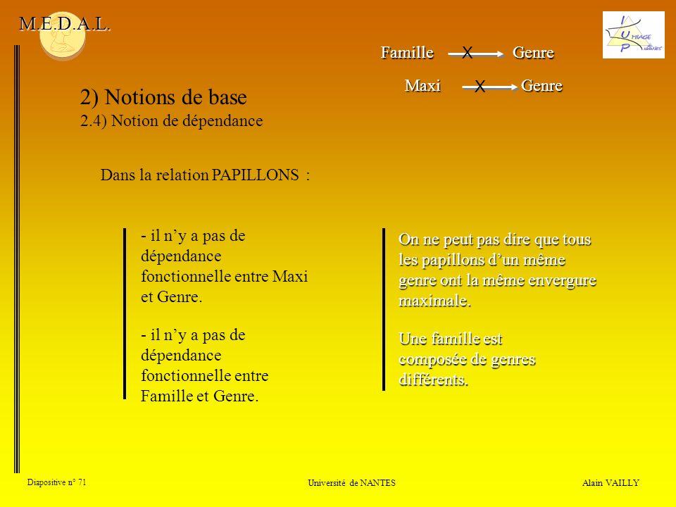 2) Notions de base M.E.D.A.L. Famille Genre X Maxi Genre X