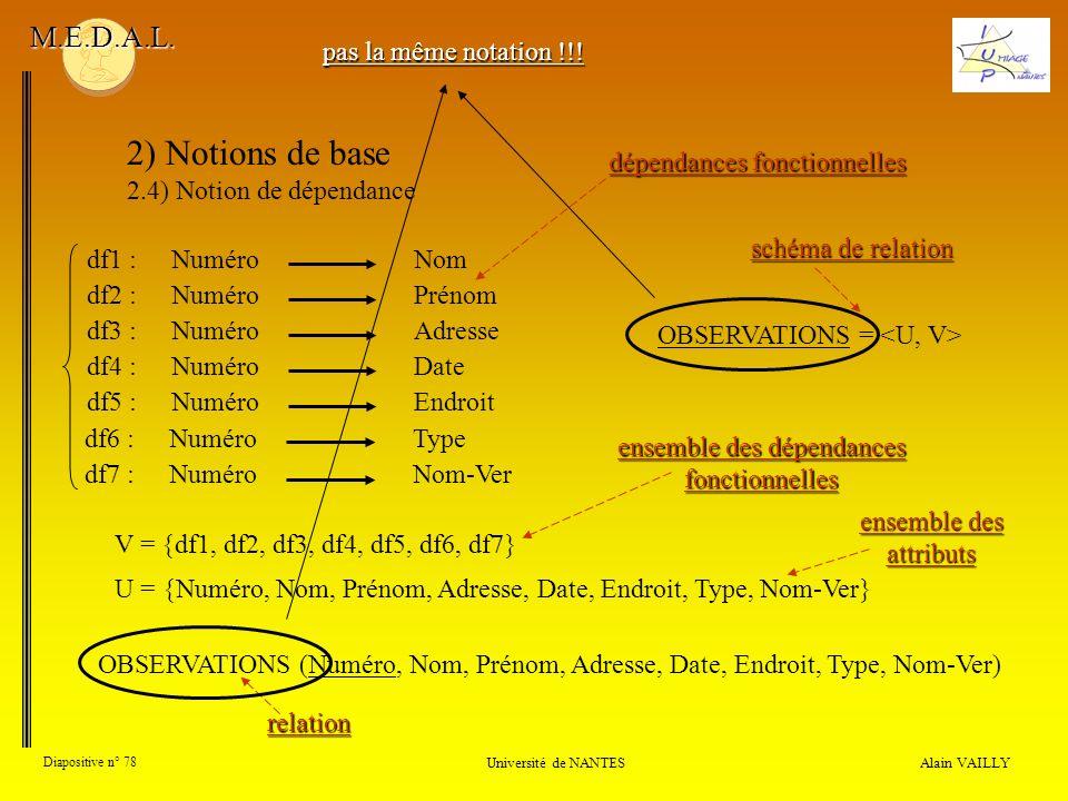2) Notions de base M.E.D.A.L. pas la même notation !!!