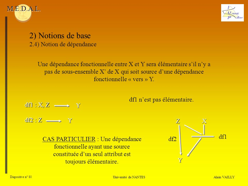 2) Notions de base M.E.D.A.L. 2.4) Notion de dépendance