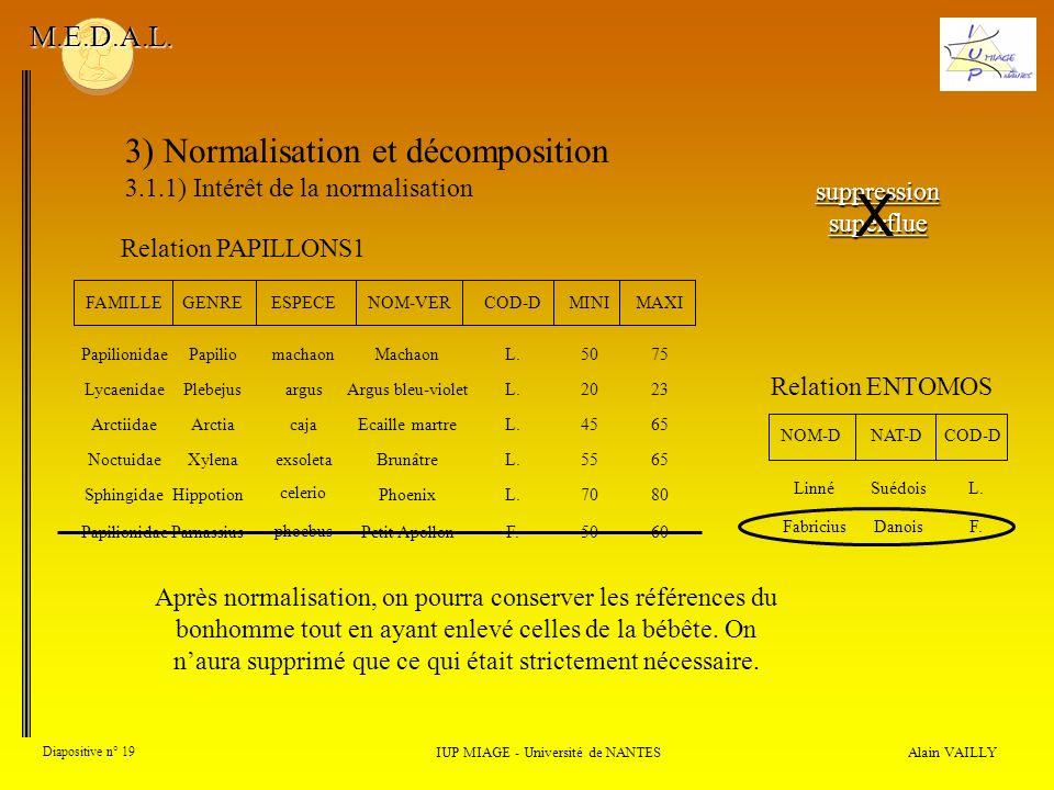X 3) Normalisation et décomposition M.E.D.A.L.