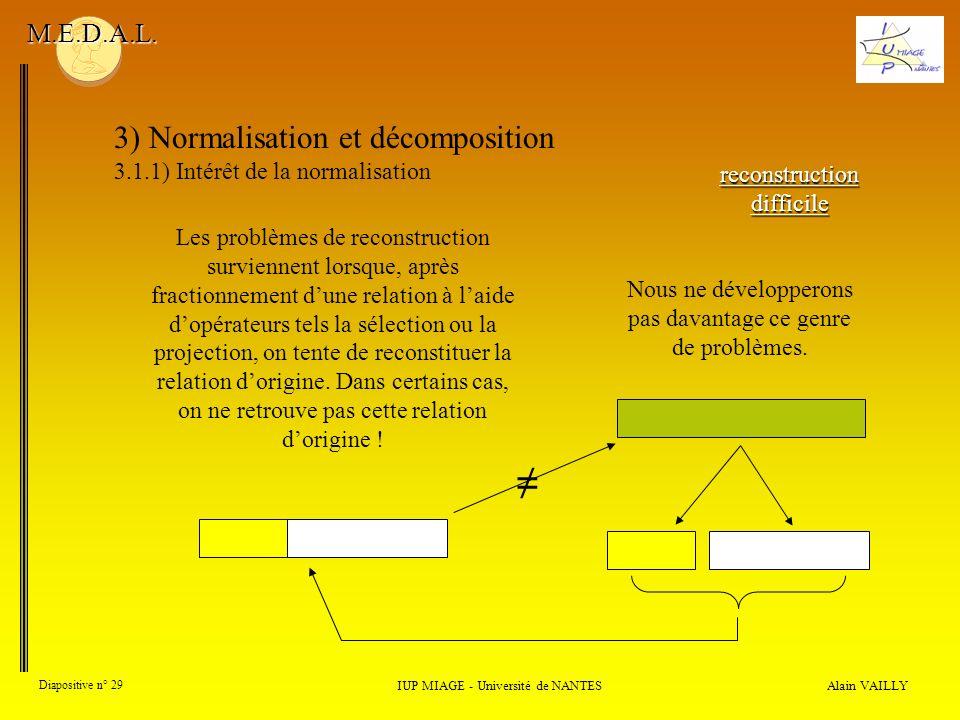 ≠ 3) Normalisation et décomposition M.E.D.A.L.