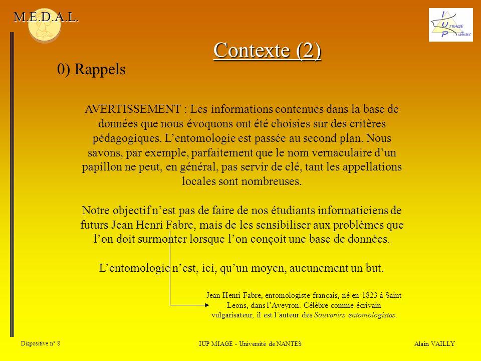 Contexte (2) 0) Rappels M.E.D.A.L.